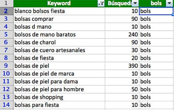 estudio semántico de keywords. Paso 3