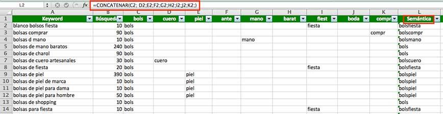 estudio semántico de keywords. Paso 5